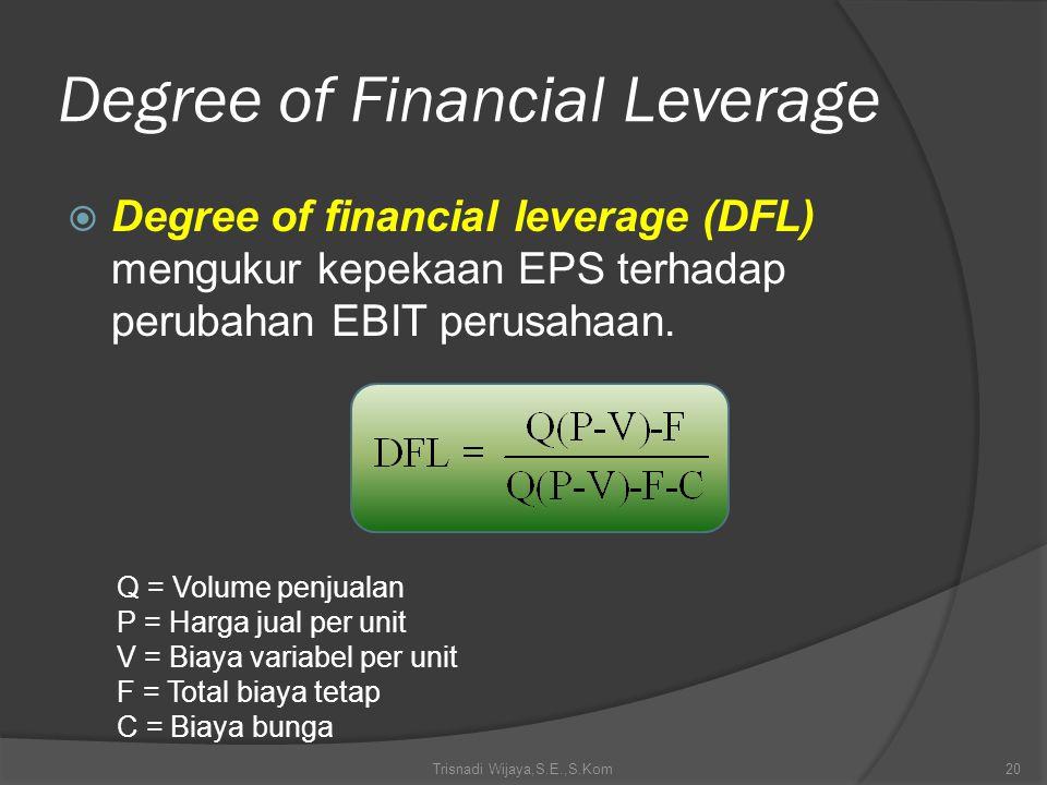 Degree of Financial Leverage  Degree of financial leverage (DFL) mengukur kepekaan EPS terhadap perubahan EBIT perusahaan. Trisnadi Wijaya,S.E.,S.Kom