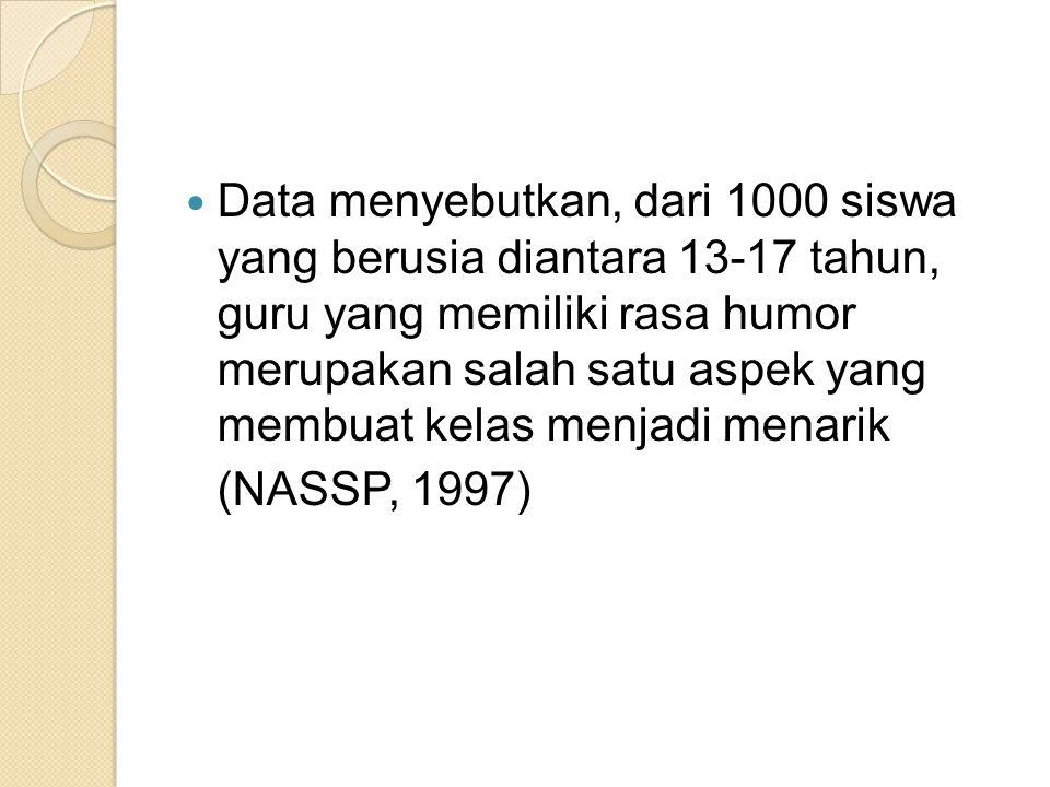 Data menyebutkan, dari 1000 siswa yang berusia diantara 13-17 tahun, guru yang memiliki rasa humor merupakan salah satu aspek yang membuat kelas menjadi menarik (NASSP, 1997)