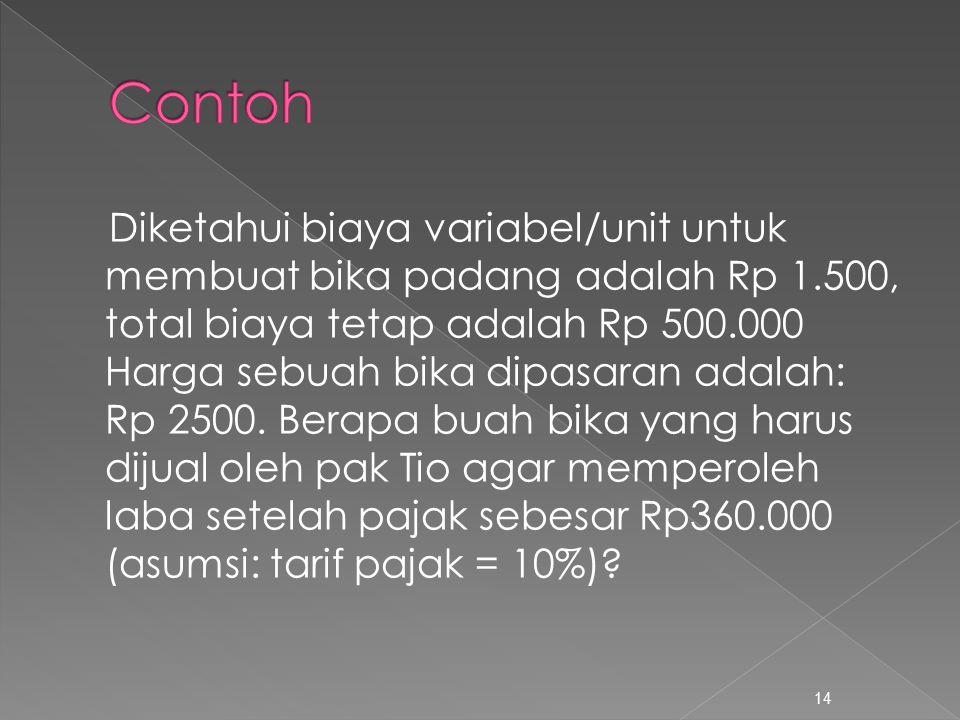 Diketahui biaya variabel/unit untuk membuat bika padang adalah Rp 1.500, total biaya tetap adalah Rp 500.000 Harga sebuah bika dipasaran adalah: Rp 25