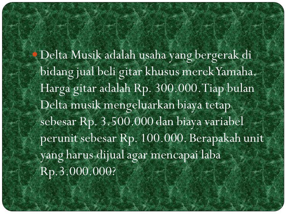 Delta Musik adalah usaha yang bergerak di bidang jual beli gitar khusus merek Yamaha. Harga gitar adalah Rp. 300.000. Tiap bulan Delta musik mengeluar