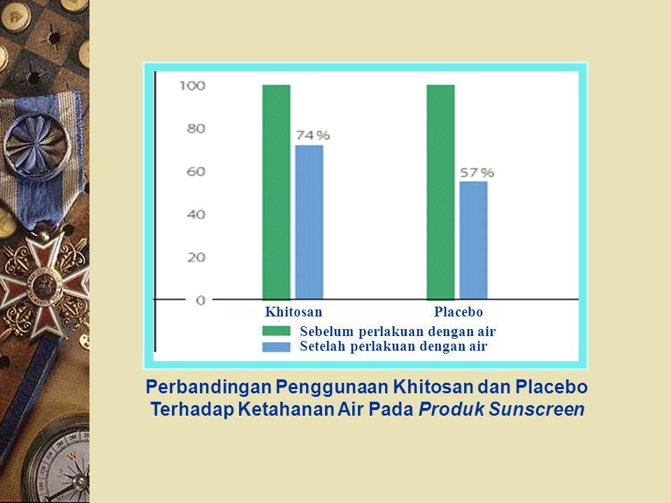 Perbandingan Penggunaan Khitosan dan Placebo Terhadap Ketahanan Air Pada Produk Sunscreen PlaceboKhitosan Setelah perlakuan dengan air Sebelum perlaku