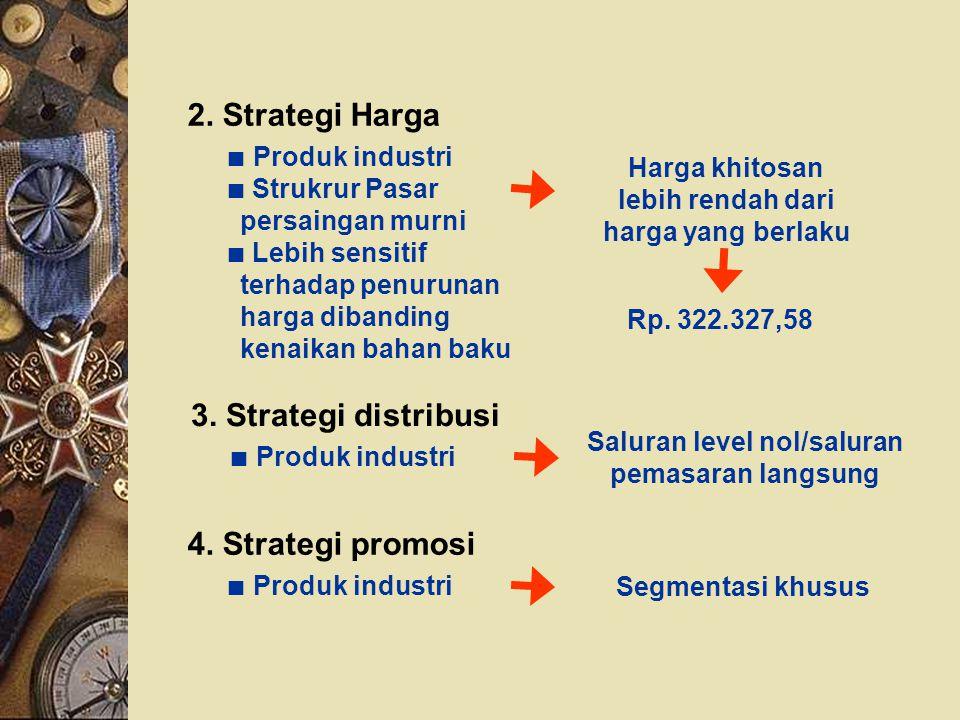 2. Strategi Harga ∎ Produk industri ∎ Strukrur Pasar persaingan murni ∎ Lebih sensitif terhadap penurunan harga dibanding kenaikan bahan baku Harga kh