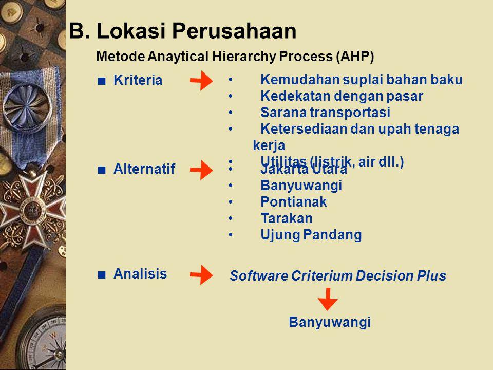 B. Lokasi Perusahaan ∎ Kriteria Kemudahan suplai bahan baku Kedekatan dengan pasar Sarana transportasi Ketersediaan dan upah tenaga kerja Utilitas (li