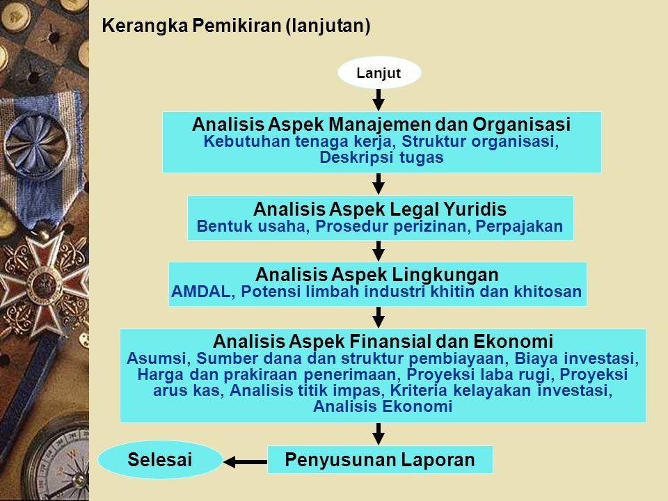 LEGAL YURIDIS A.Bentuk Usaha Perseroan Terbatas (PT) B.Prosedur Perizinan izin Undang Undang gangguan (UUG/HO) Izin Mendirikan Bangunan (IMB) Izin Usaha Industri (IUI), Izin Perluasan dan Tanda Daftar Industri (TDI) LINGKUNGAN 1.KA-ANDAL AMDAL Analisis Mengenai Dampak Lingkungan 2.ANDAL3.RKL dan RPL