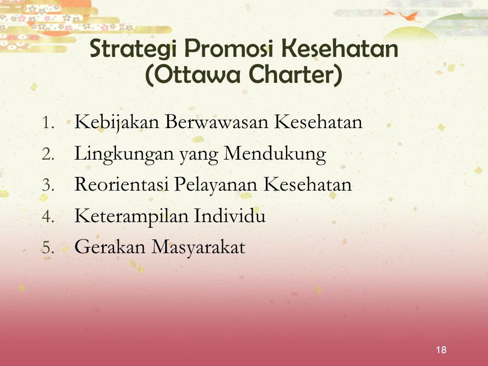 18 Strategi Promosi Kesehatan (Ottawa Charter) 1. Kebijakan Berwawasan Kesehatan 2. Lingkungan yang Mendukung 3. Reorientasi Pelayanan Kesehatan 4. Ke