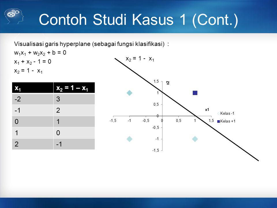 Contoh Studi Kasus 1 (Cont.) Visualisasi garis hyperplane (sebagai fungsi klasifikasi) : w 1 x 1 + w 2 x 2 + b = 0 x 1 + x 2 - 1 = 0 x 2 = 1 - x 1 x1x