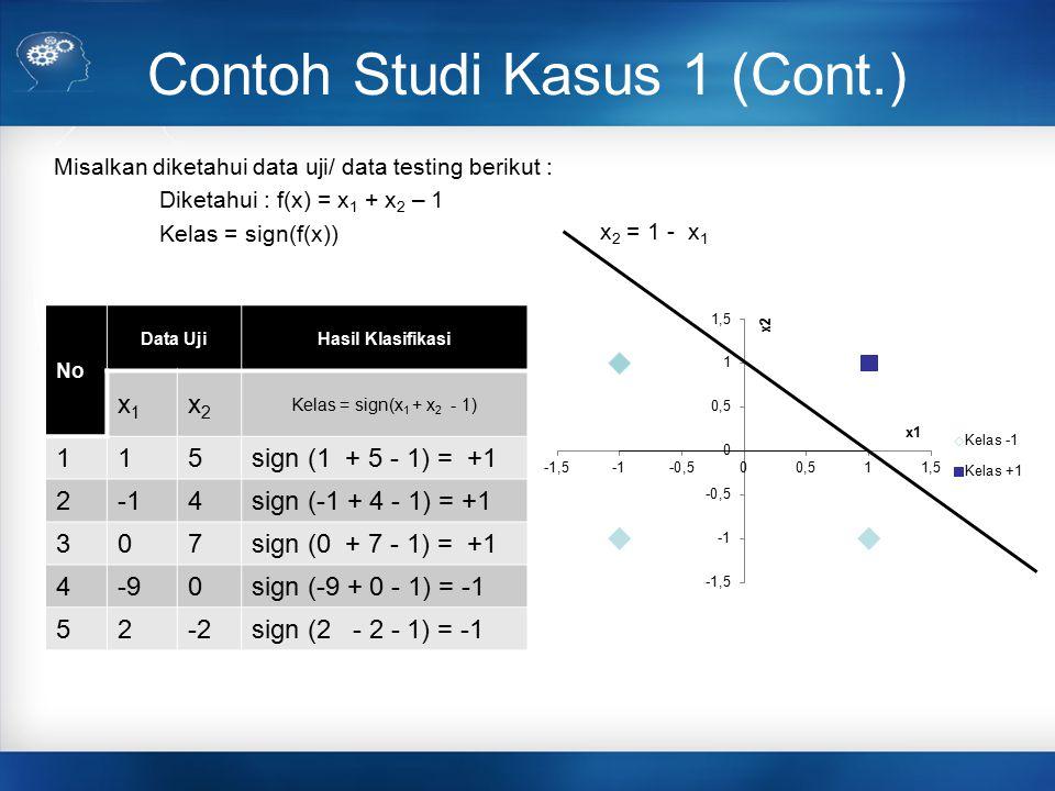 Contoh Studi Kasus 1 (Cont.) Misalkan diketahui data uji/ data testing berikut : Diketahui : f(x) = x 1 + x 2 – 1 Kelas = sign(f(x)) No Data UjiHasil