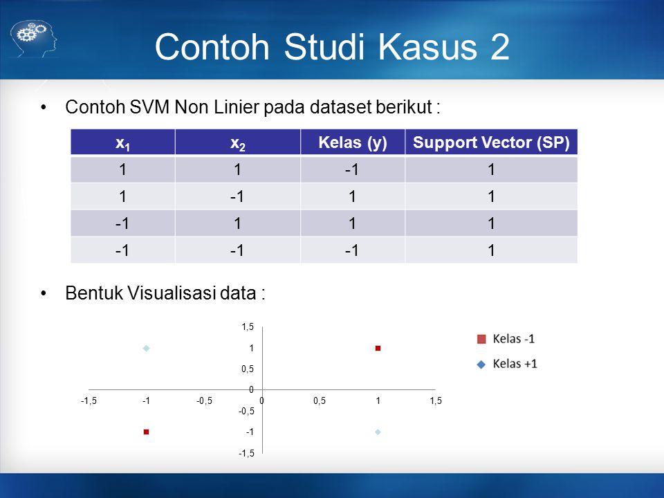 Contoh Studi Kasus 2 Contoh SVM Non Linier pada dataset berikut : Bentuk Visualisasi data : x1x1 x2x2 Kelas (y)Support Vector (SP) 111 1 11 111 1
