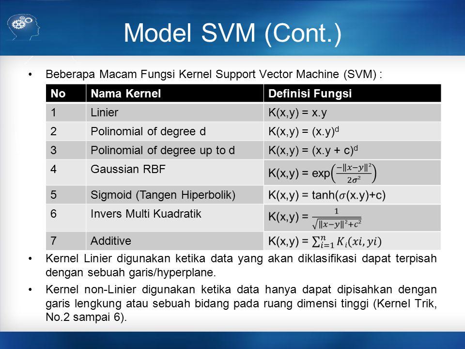 Model SVM (Cont.) Beberapa Macam Fungsi Kernel Support Vector Machine (SVM) : Kernel Linier digunakan ketika data yang akan diklasifikasi dapat terpis