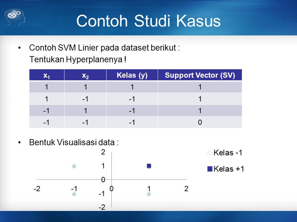 Contoh Studi Kasus Contoh SVM Linier pada dataset berikut : Tentukan Hyperplanenya ! Bentuk Visualisasi data : x1x1 x2x2 Kelas (y)Support Vector (SV)