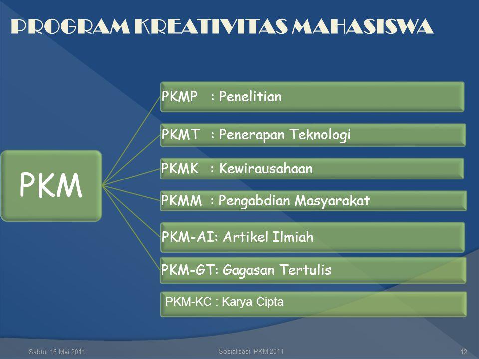 Sabtu, 16 Mei 2011Sosialisasi PKM 201111 Pertimbangan Menetapkan Masalah bermanfaat? mempunyai kemampuan? menarik? data bisa diperoleh? memberikan ino