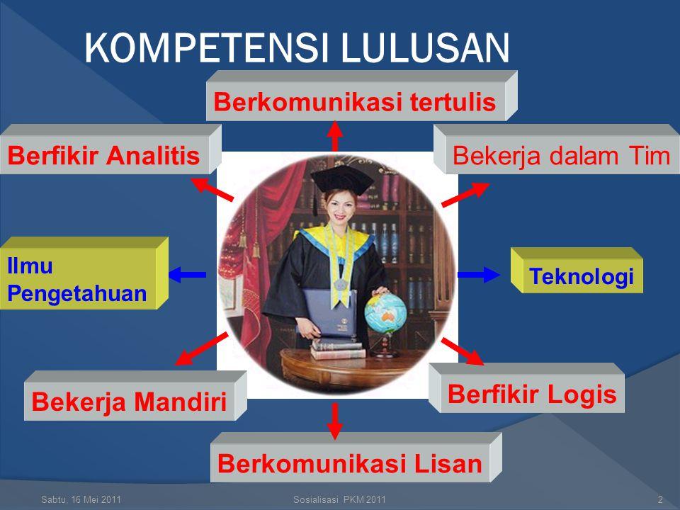 Sosialisasi PKM 20111 KIAT MENULIS KARYA ILMIAH: PENYUSUNAN PROGRAM KREATIVITAS MAHASISWA TIM PEMBINA KARYA ILMIAH UNNES Disampaikan pada PPA Mahasisw