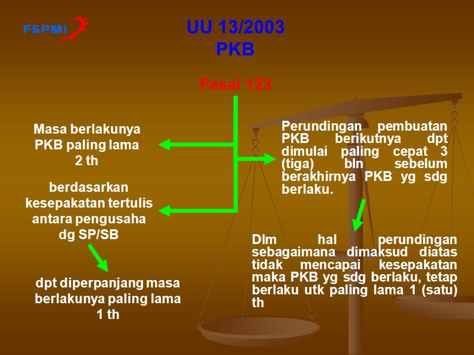 Pasal 119 hanya terdapat satu SP/SB berhak mewakili pekerja/buruh dlm perundingan pembuatan PKB apabila memiliki jumlah anggota >50% dr jlh seluruh pe