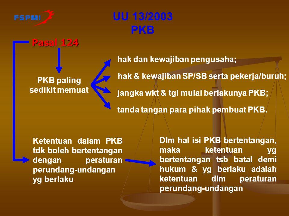 Masa berlakunya PKB paling lama 2 th Pasal 123 berdasarkan kesepakatan tertulis antara pengusaha dg SP/SB dpt diperpanjang masa berlakunya paling lama