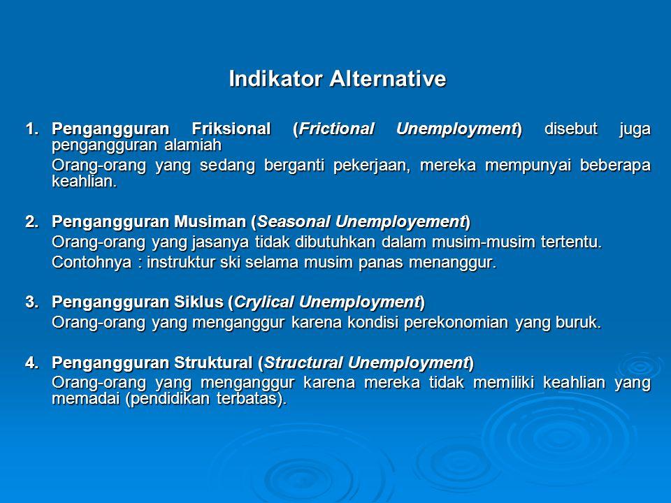 Indikator Alternative 1.Pengangguran Friksional (Frictional Unemployment) disebut juga pengangguran alamiah Orang-orang yang sedang berganti pekerjaan