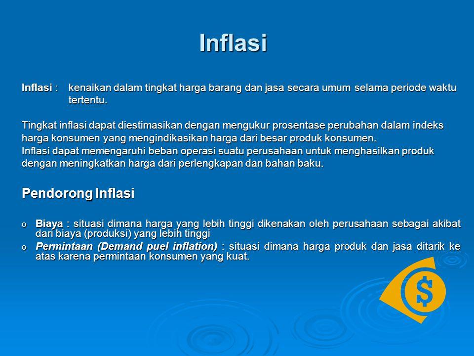 Inflasi Inflasi : kenaikan dalam tingkat harga barang dan jasa secara umum selama periode waktu tertentu. Tingkat inflasi dapat diestimasikan dengan m