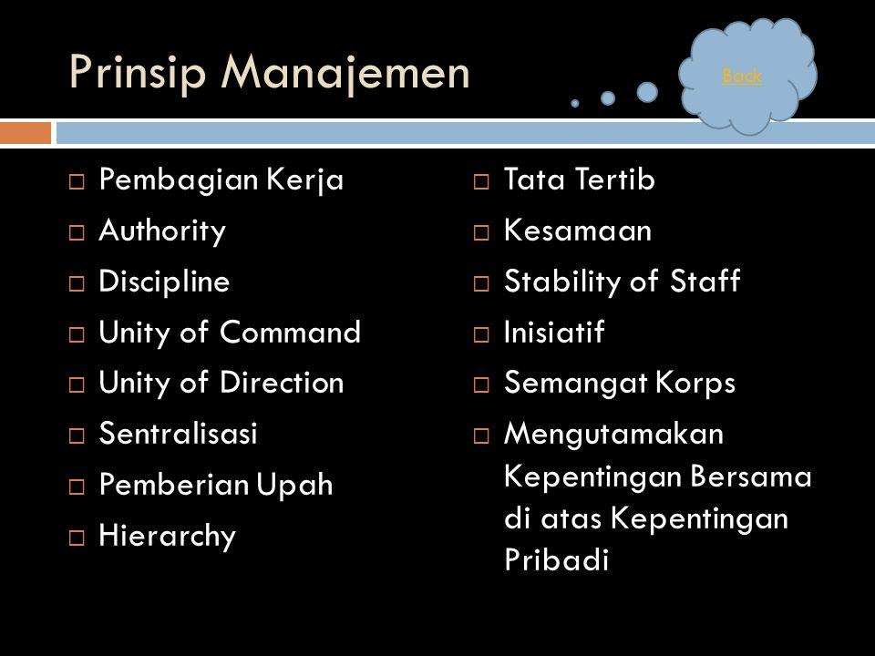 Prinsip Manajemen  Pembagian Kerja  Authority  Discipline  Unity of Command  Unity of Direction  Sentralisasi  Pemberian Upah  Hierarchy  Tat