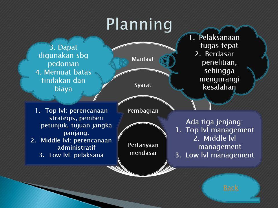 Manfaat Syarat Pembagian Pertanyaan mendasar Ada tiga jenjang: 1.Top lvl management 2.Middle lvl management 3.Low lvl management 1.Top lvl: perencanaa