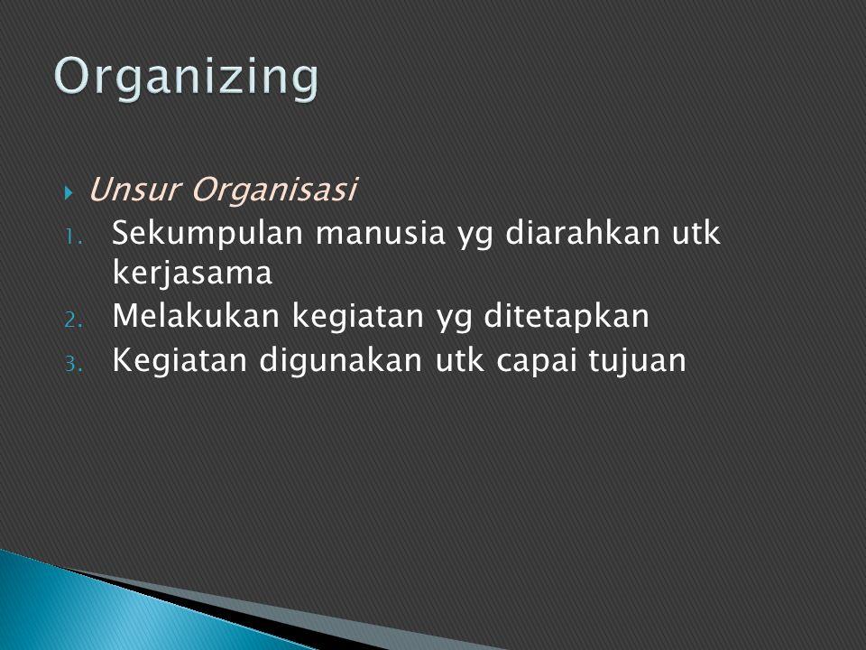  Unsur Organisasi 1. Sekumpulan manusia yg diarahkan utk kerjasama 2. Melakukan kegiatan yg ditetapkan 3. Kegiatan digunakan utk capai tujuan