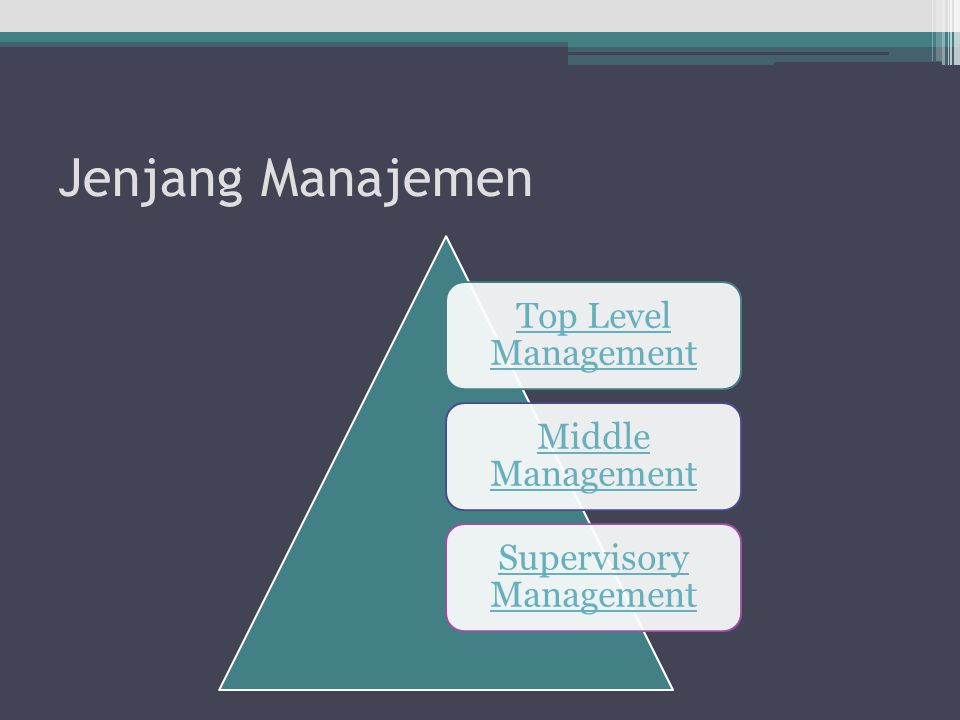 Jenjang Manajemen Top Level Management Middle Management Supervisory Management
