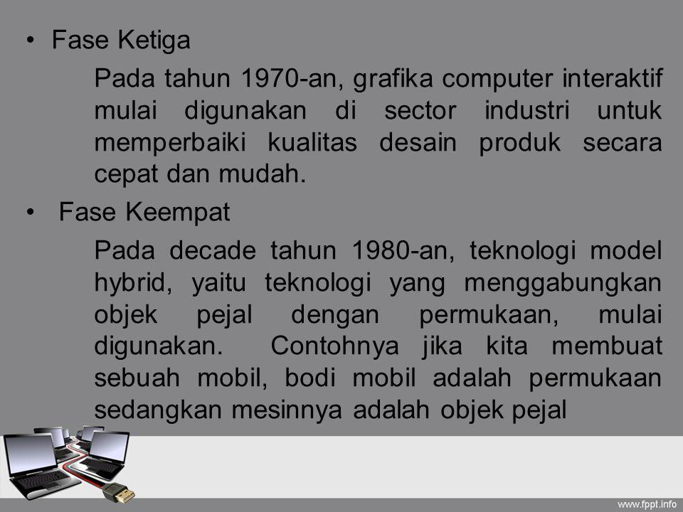 Fase Ketiga Pada tahun 1970-an, grafika computer interaktif mulai digunakan di sector industri untuk memperbaiki kualitas desain produk secara cepat d