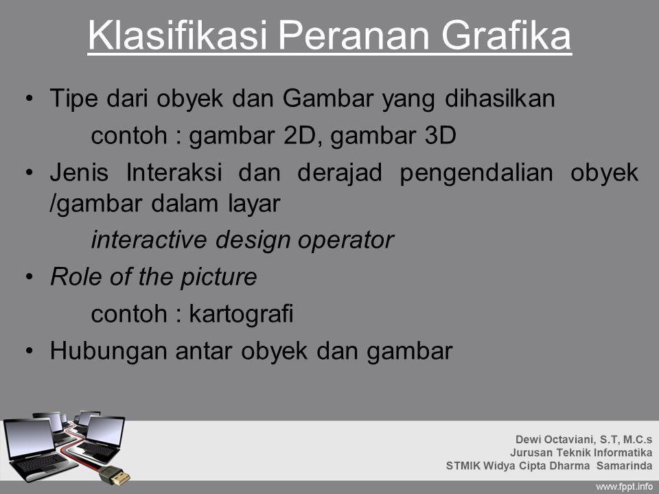 Klasifikasi Peranan Grafika Tipe dari obyek dan Gambar yang dihasilkan contoh : gambar 2D, gambar 3D Jenis Interaksi dan derajad pengendalian obyek /gambar dalam layar interactive design operator Role of the picture contoh : kartografi Hubungan antar obyek dan gambar