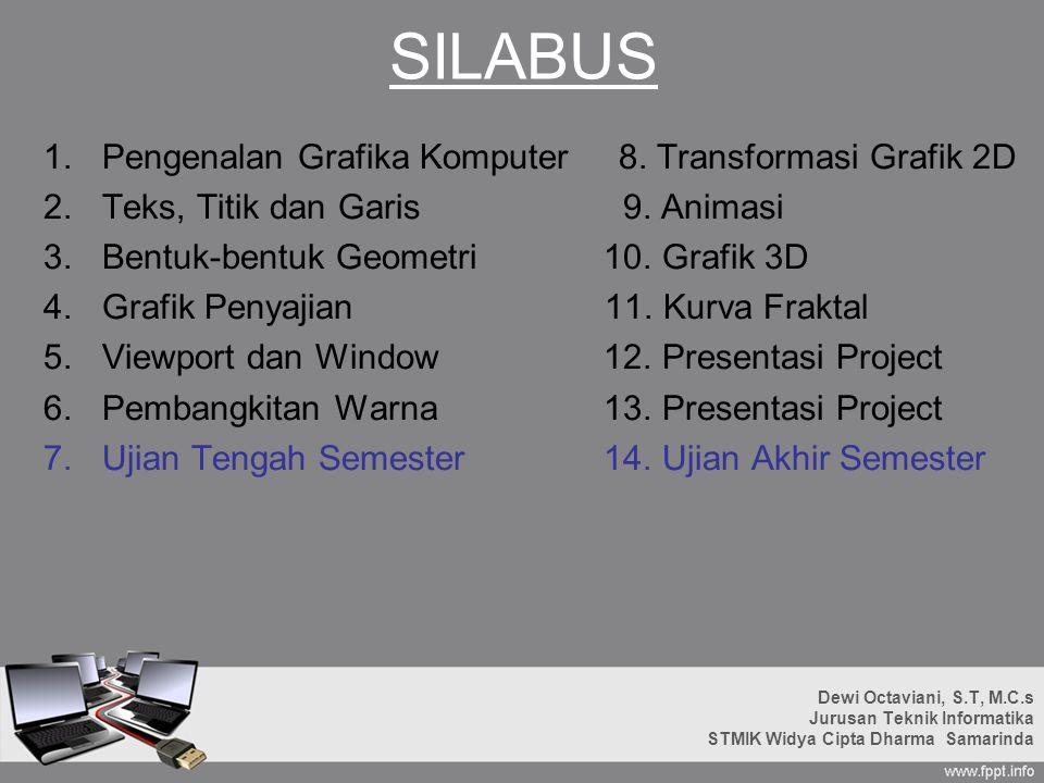 SILABUS 1.Pengenalan Grafika Komputer 8. Transformasi Grafik 2D 2.Teks, Titik dan Garis 9. Animasi 3.Bentuk-bentuk Geometri 10. Grafik 3D 4.Grafik Pen