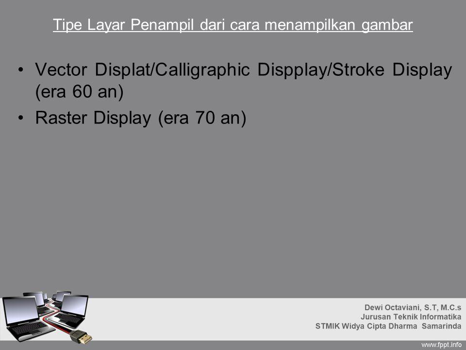 Tipe Layar Penampil dari cara menampilkan gambar Vector Displat/Calligraphic Dispplay/Stroke Display (era 60 an) Raster Display (era 70 an)