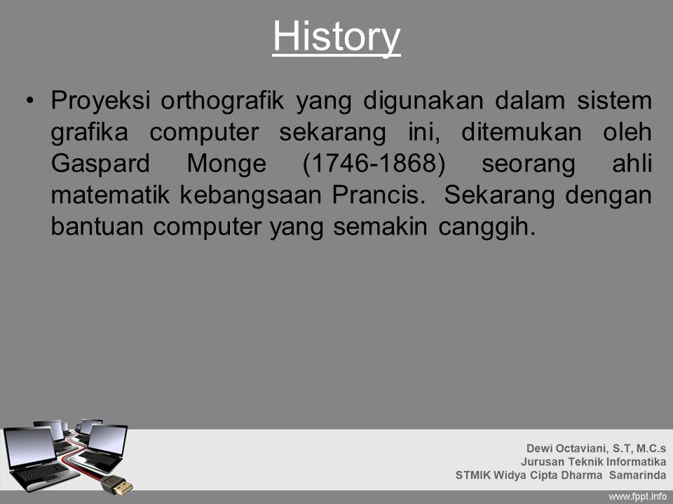 History Proyeksi orthografik yang digunakan dalam sistem grafika computer sekarang ini, ditemukan oleh Gaspard Monge (1746-1868) seorang ahli matematik kebangsaan Prancis.