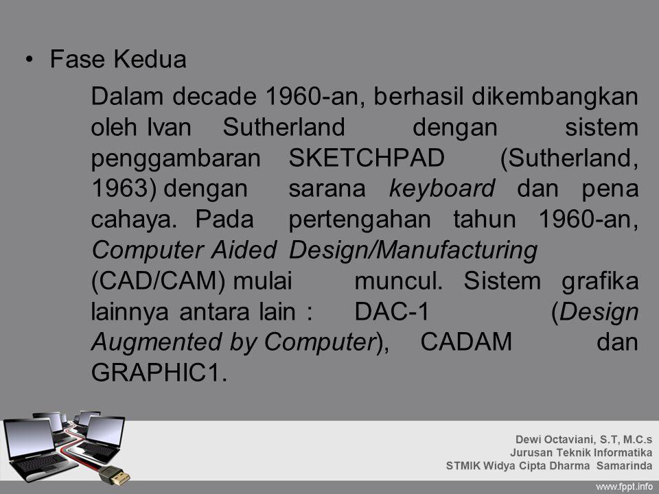 Fase Kedua Dalam decade 1960-an, berhasil dikembangkan oleh Ivan Sutherland dengan sistem penggambaran SKETCHPAD (Sutherland, 1963) dengan sarana keyboard dan pena cahaya.
