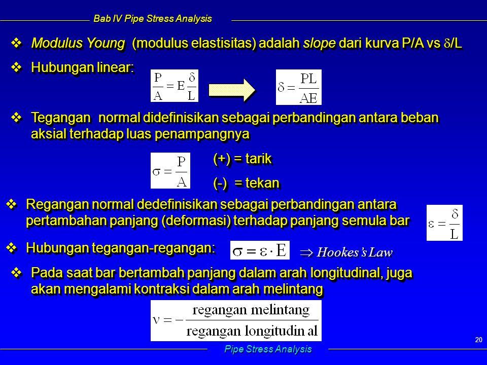 Bab IV Pipe Stress Analysis Pipe Stress Analysis 20  Modulus Young (modulus elastisitas) adalah slope dari kurva P/A vs  /L  Hubungan linear:  Modulus Young (modulus elastisitas) adalah slope dari kurva P/A vs  /L  Hubungan linear:  Tegangan normal didefinisikan sebagai perbandingan antara beban aksial terhadap luas penampangnya (+)= tarik (-) = tekan (+)= tarik (-) = tekan  Regangan normal dedefinisikan sebagai perbandingan antara pertambahan panjang (deformasi) terhadap panjang semula bar  Hubungan tegangan-regangan:  Hookes's Law  Pada saat bar bertambah panjang dalam arah longitudinal, juga akan mengalami kontraksi dalam arah melintang