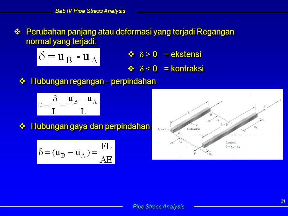 Bab IV Pipe Stress Analysis Pipe Stress Analysis 21  Perubahan panjang atau deformasi yang terjadi Regangan normal yang terjadi:   > 0= ekstensi 