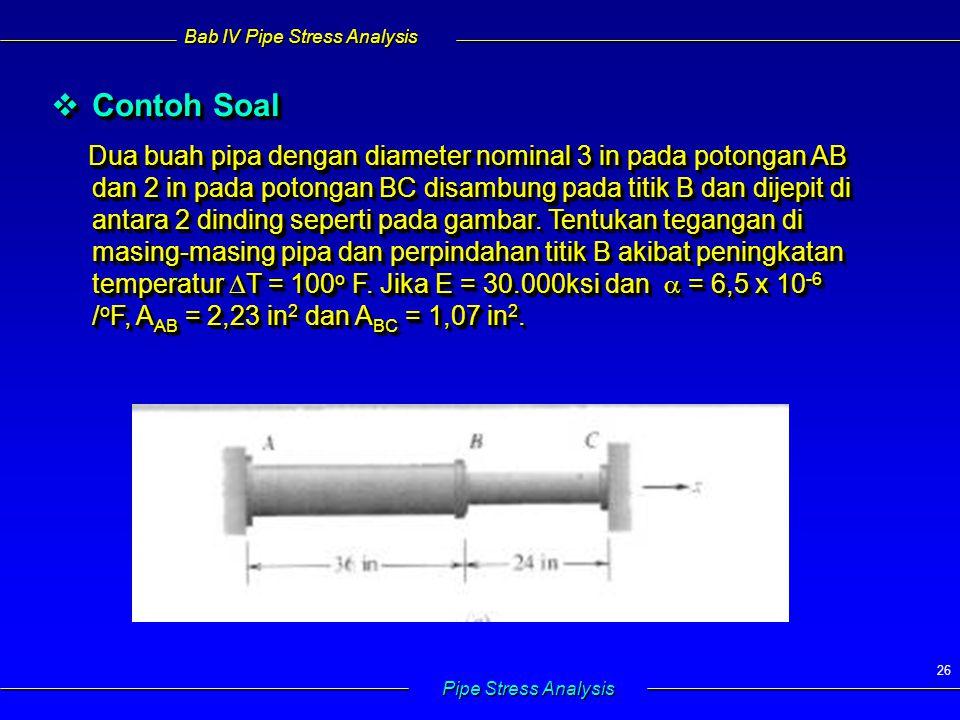 Bab IV Pipe Stress Analysis Pipe Stress Analysis 26  Contoh Soal Dua buah pipa dengan diameter nominal 3 in pada potongan AB dan 2 in pada potongan BC disambung pada titik B dan dijepit di antara 2 dinding seperti pada gambar.