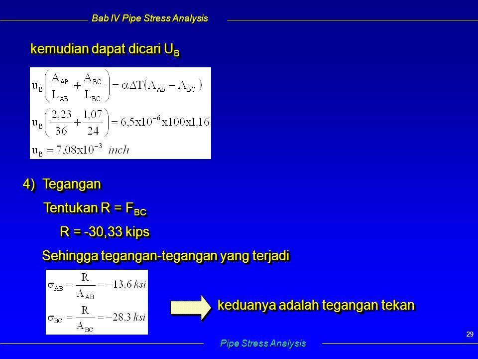 Bab IV Pipe Stress Analysis Pipe Stress Analysis 29 kemudian dapat dicari U B kemudian dapat dicari U B 4) Tegangan 4) Tegangan Tentukan R = F BC Tent