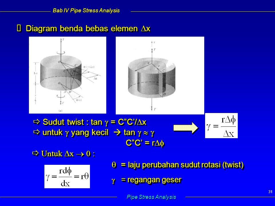 Bab IV Pipe Stress Analysis Pipe Stress Analysis 31  Diagram benda bebas elemen  x  Sudut twist : tan  = C C'/  x  untuk  yang kecil  tan     untuk  yang kecil  tan    C C' = r   Untuk  x  0 :  Untuk  x  0 :  Sudut twist : tan  = C C'/  x  untuk  yang kecil  tan     untuk  yang kecil  tan    C C' = r   Untuk  x  0 :  Untuk  x  0 :  = laju perubahan sudut rotasi (twist)  = regangan geser  = laju perubahan sudut rotasi (twist)  = regangan geser