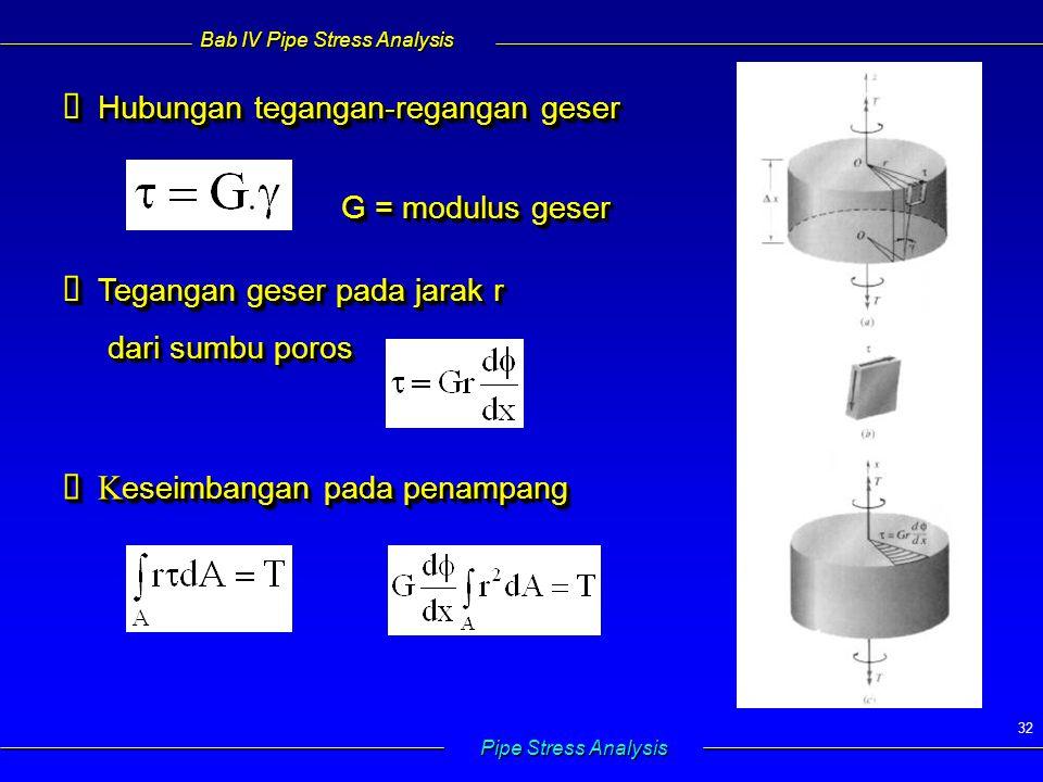 Bab IV Pipe Stress Analysis Pipe Stress Analysis 32  Hubungan tegangan-regangan geser G = modulus geser  Tegangan geser pada jarak r dari sumbu poros  Tegangan geser pada jarak r dari sumbu poros  K eseimbangan pada penampang