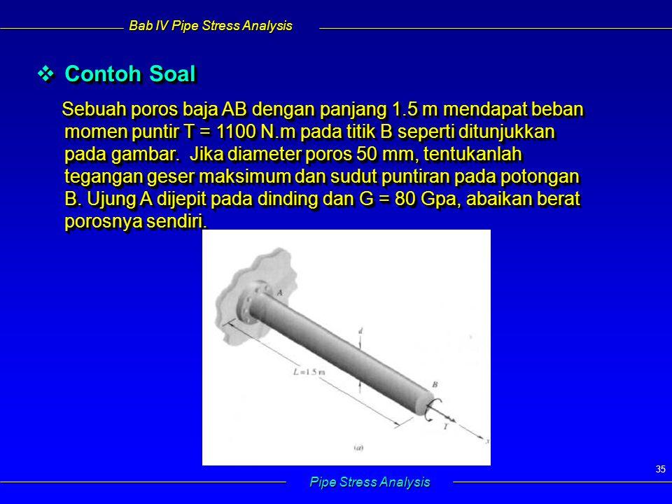 Bab IV Pipe Stress Analysis Pipe Stress Analysis 35  Contoh Soal Sebuah poros baja AB dengan panjang 1.5 m mendapat beban momen puntir T = 1100 N.m p