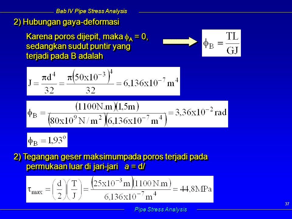 Bab IV Pipe Stress Analysis Pipe Stress Analysis 37 2) Tegangan geser maksimumpada poros terjadi pada permukaan luar di jari-jari a = d/ 2) Hubungan gaya-deformasi Karena poros dijepit, maka  A = 0, sedangkan sudut puntir yang terjadi pada B adalah 2) Hubungan gaya-deformasi Karena poros dijepit, maka  A = 0, sedangkan sudut puntir yang terjadi pada B adalah