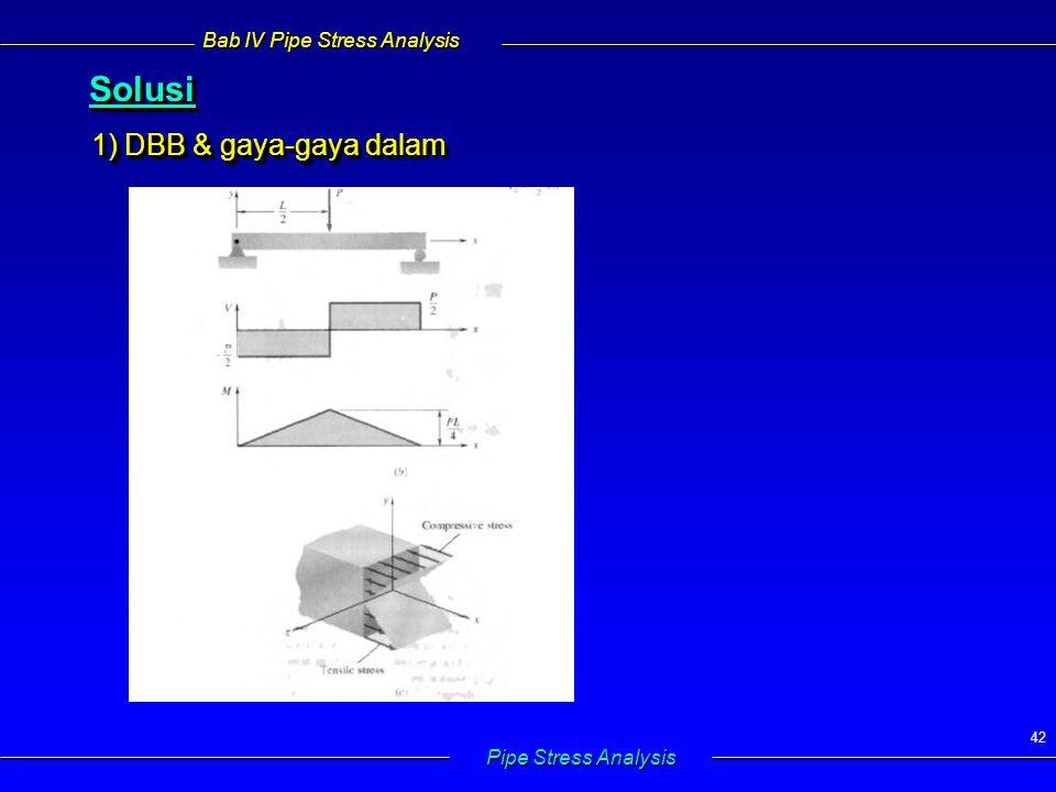 Bab IV Pipe Stress Analysis Pipe Stress Analysis 42 Solusi Solusi 1) DBB & gaya-gaya dalam 1) DBB & gaya-gaya dalam Solusi Solusi 1) DBB & gaya-gaya dalam 1) DBB & gaya-gaya dalam