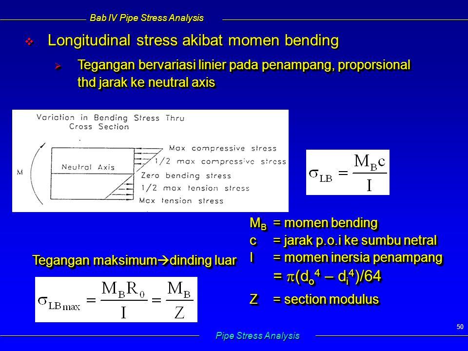 Bab IV Pipe Stress Analysis Pipe Stress Analysis 50   Longitudinal stress akibat momen bending  Tegangan bervariasi linier pada penampang, proporsi