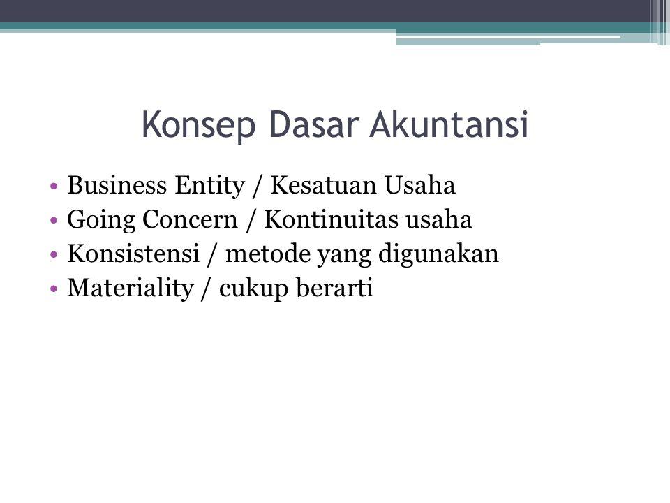 Konsep Dasar Akuntansi Business Entity / Kesatuan Usaha Going Concern / Kontinuitas usaha Konsistensi / metode yang digunakan Materiality / cukup bera