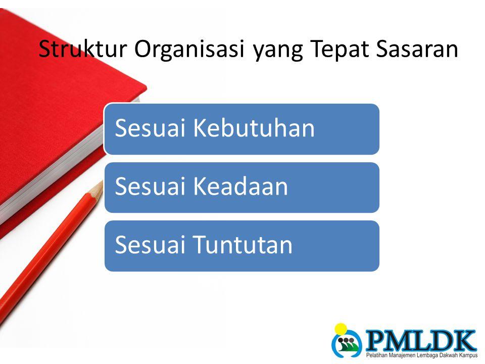Struktur Organisasi yang Tepat Sasaran Sesuai KebutuhanSesuai KeadaanSesuai Tuntutan