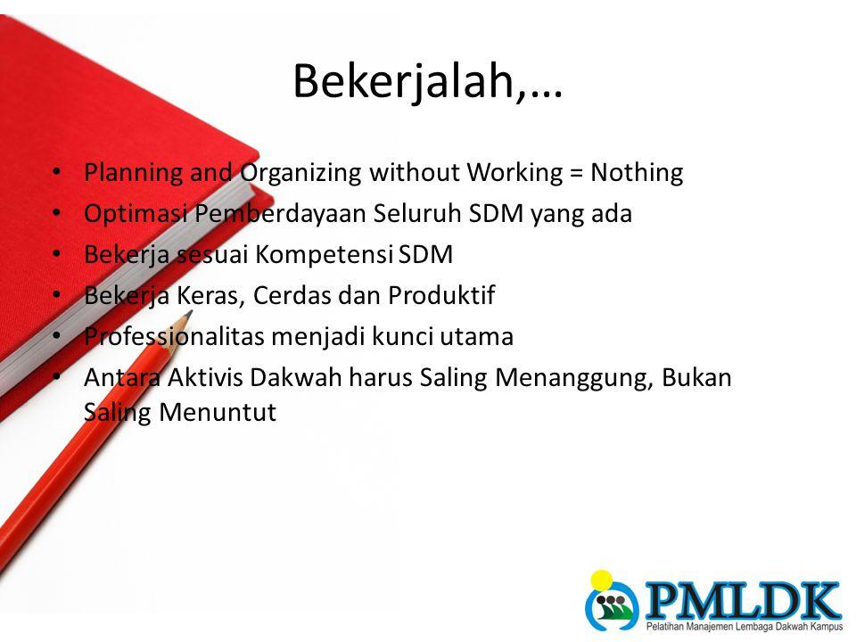 Bekerjalah,… Planning and Organizing without Working = Nothing Optimasi Pemberdayaan Seluruh SDM yang ada Bekerja sesuai Kompetensi SDM Bekerja Keras,
