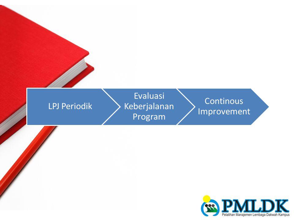 LPJ Periodik Evaluasi Keberjalanan Program Continous Improvement