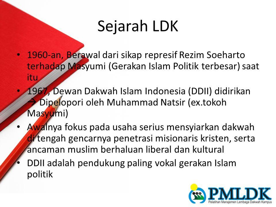 Sejarah LDK 1960-an, Berawal dari sikap represif Rezim Soeharto terhadap Masyumi (Gerakan Islam Politik terbesar) saat itu 1967, Dewan Dakwah Islam In