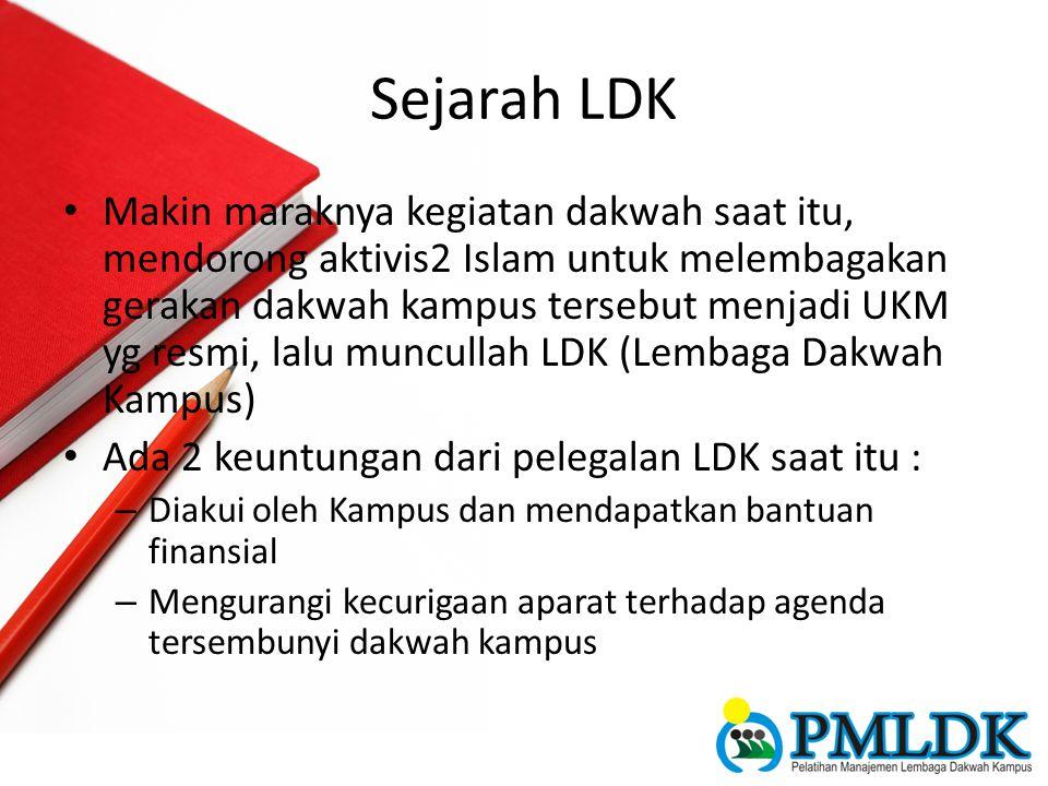 Sejarah LDK Tak lama setelah berdiri, LDK mulai menjalin jejaring dg berbagai gerakan dakwah di kampus2 lain Jejaring aktivis LDK tersebut kemudian menggelar Sarasehan LDK di UGM yang kemudian melahirkan FSLDK (Forum Sillaturahim Lembaga Dakwah Kampus) Kemudian pada tahun 1998, beberapa tokoh FSLDK mendeklarasikan terbentuknya KAMMI pada momen FSLDKN ke-10 di Malang Hingga kini, LDK pertumbuhannya sudah sangat pesat di Indonesia.