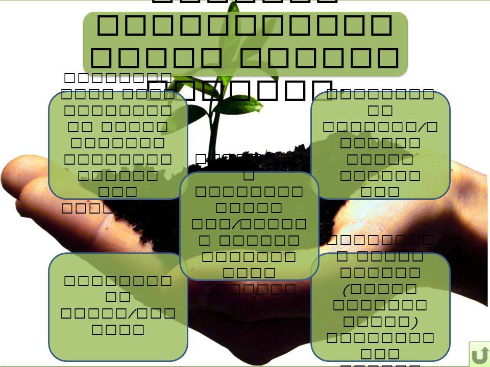 Program Penghijauan Hutan Kampus Terpadu. Penanama n Hutan Kampus ( Ruang Terbuka Hijau ) berdasar kan fungsi Penyemai an tanaman / n ursery untuk kam