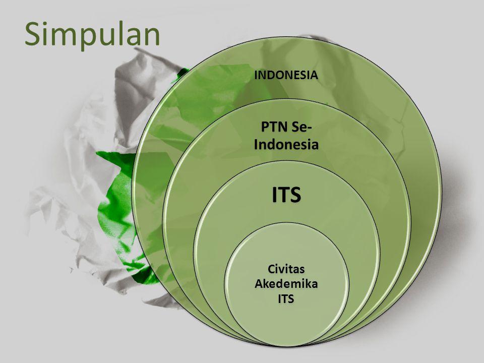 Simpulan INDONESIA PTN Se- Indonesia ITS Civitas Akedemika ITS