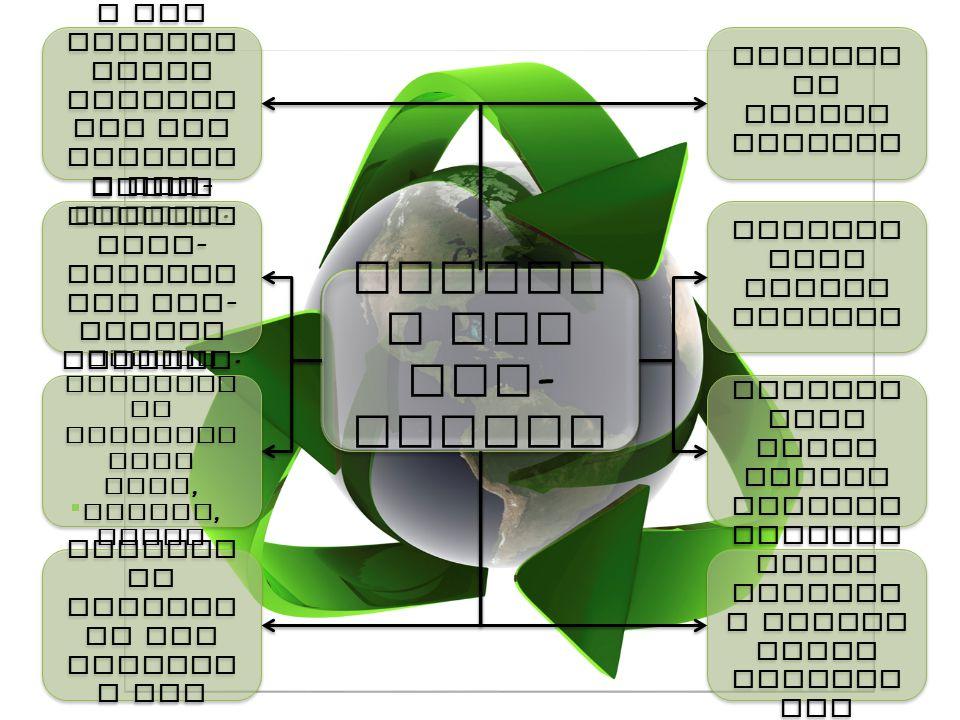 Program Evaluasi dan Revitalisasi Masterplan ITS Berbasis Eco - Campus Pembuatan desain standar Gedung yang berkonsep green - building Perbaikan system drainase dengan perbaikan kualitas air permukaan Pembuatan desain infrastruktur yang berkonsep green - building Pilot Project Greenbuilding