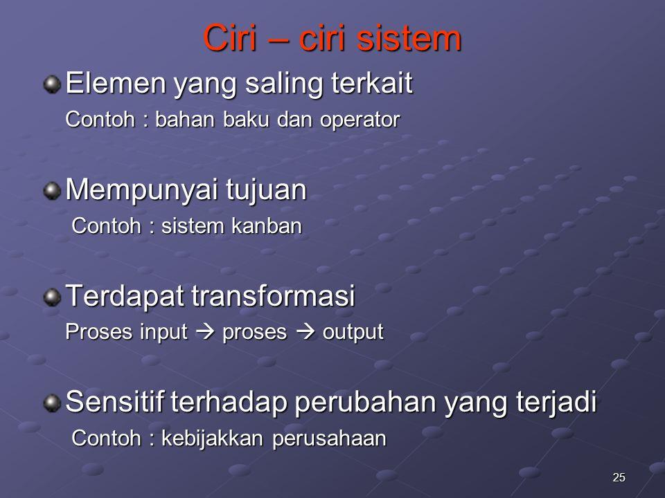 25 Ciri – ciri sistem Elemen yang saling terkait Contoh : bahan baku dan operator Mempunyai tujuan Contoh : sistem kanban Contoh : sistem kanban Terda